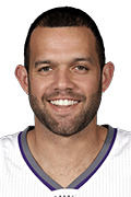 Photo of Jordan Farmar Career Splits