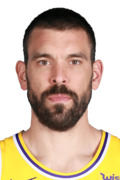 Photo of Marc Gasol 2010-11 Splits