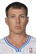Photo of Jason Williams 2006-07 Splits