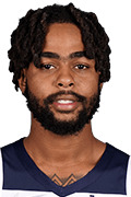 D'Angelo Russell Player Stats 2020